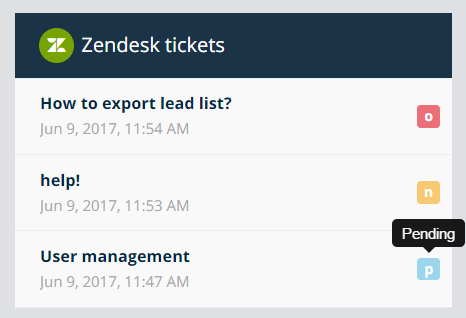 Zendesk and Teamgate integration – Teamgate
