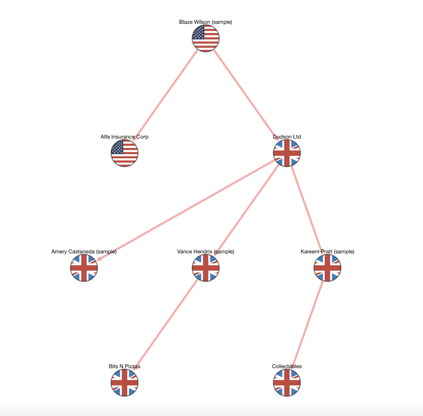 Association-relation-tree-view-Teamgate-CRM.png